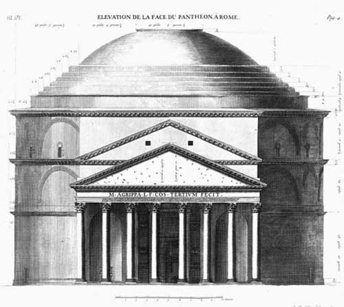 Roman Architecture Pantheon ancient roman pantheon rome italy: history, architecture, purpose