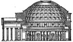 roman pantheon section thumbnail